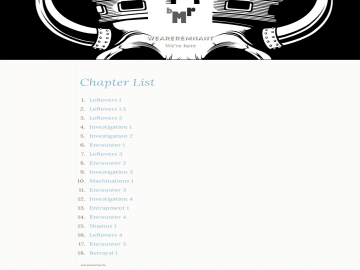 Listing Thumbnail